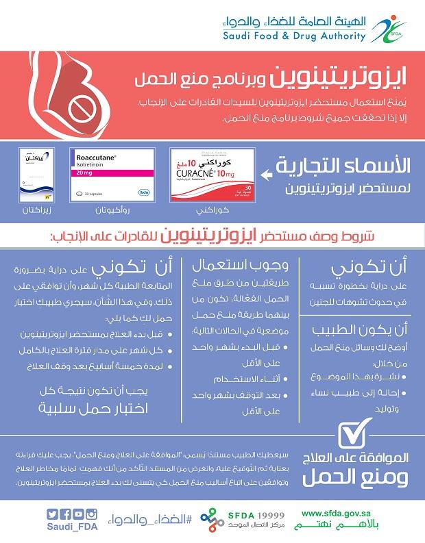 برنامج منع الحمل